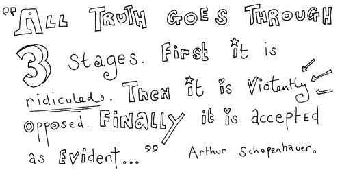 Truth-schopenhauer